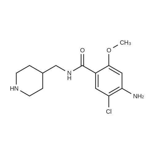4-Amino-5-chloro-2-methoxy-N-(piperidin-4-ylmethyl)benzamide