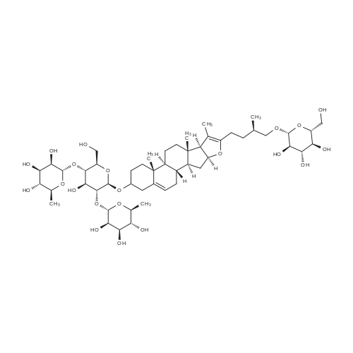 Pseudoprotodioscin