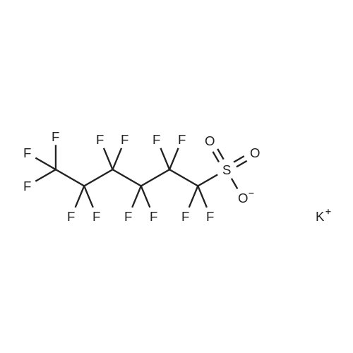 Potassium 1,1,2,2,3,3,4,4,5,5,6,6,6-tridecafluorohexane-1-sulfonate